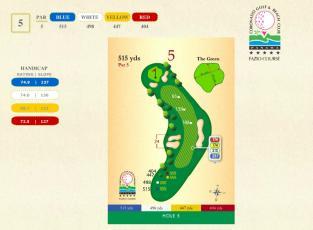 Coronado Golf